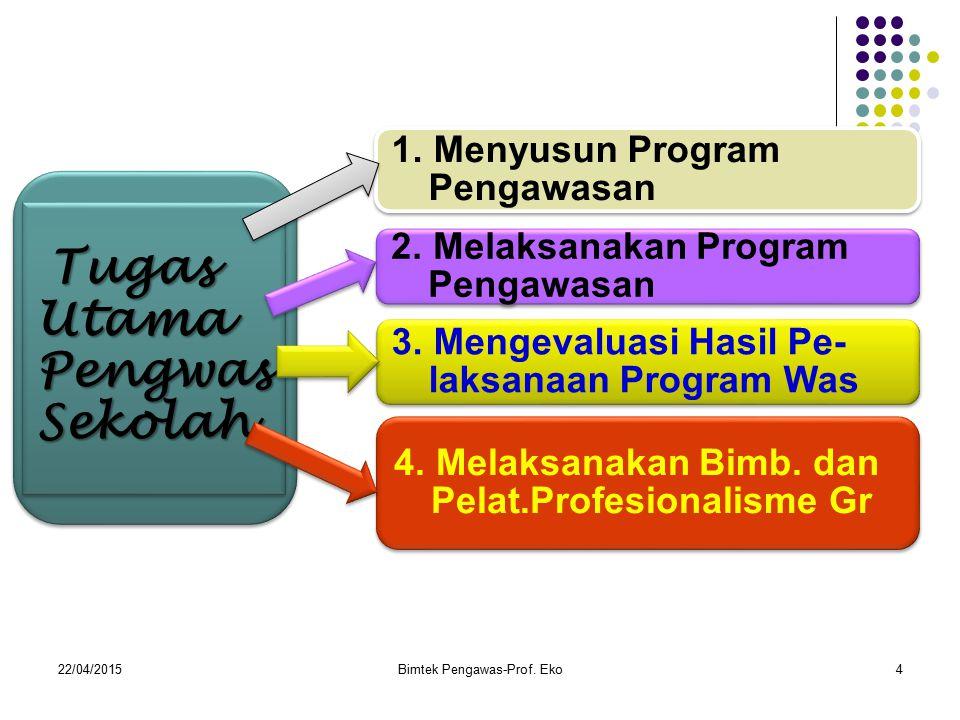 1.Menyusun Program Pengawasan 2. Melaksanakan Program Pengawasan 3.