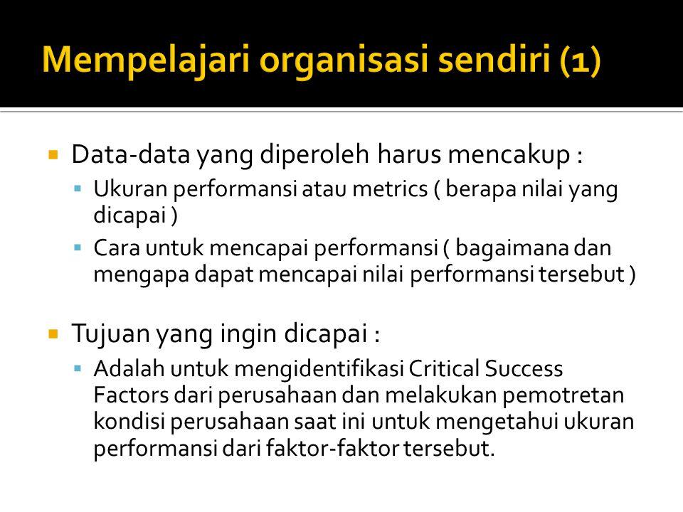  Data-data yang diperoleh harus mencakup :  Ukuran performansi atau metrics ( berapa nilai yang dicapai )  Cara untuk mencapai performansi ( bagaim
