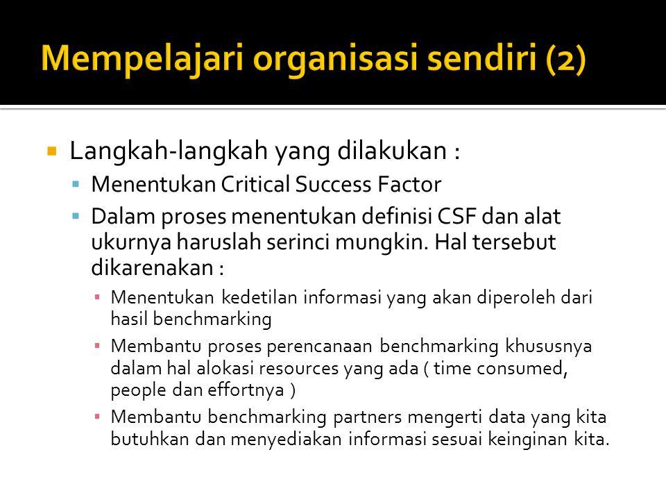  Langkah-langkah yang dilakukan :  Menentukan Critical Success Factor  Dalam proses menentukan definisi CSF dan alat ukurnya haruslah serinci mungk