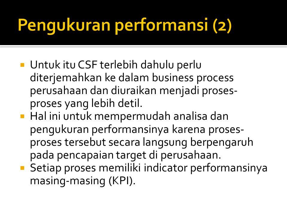  Untuk itu CSF terlebih dahulu perlu diterjemahkan ke dalam business process perusahaan dan diuraikan menjadi proses- proses yang lebih detil.  Hal
