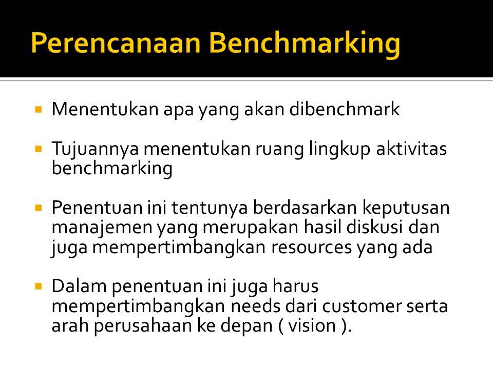  Menentukan apa yang akan dibenchmark  Tujuannya menentukan ruang lingkup aktivitas benchmarking  Penentuan ini tentunya berdasarkan keputusan mana