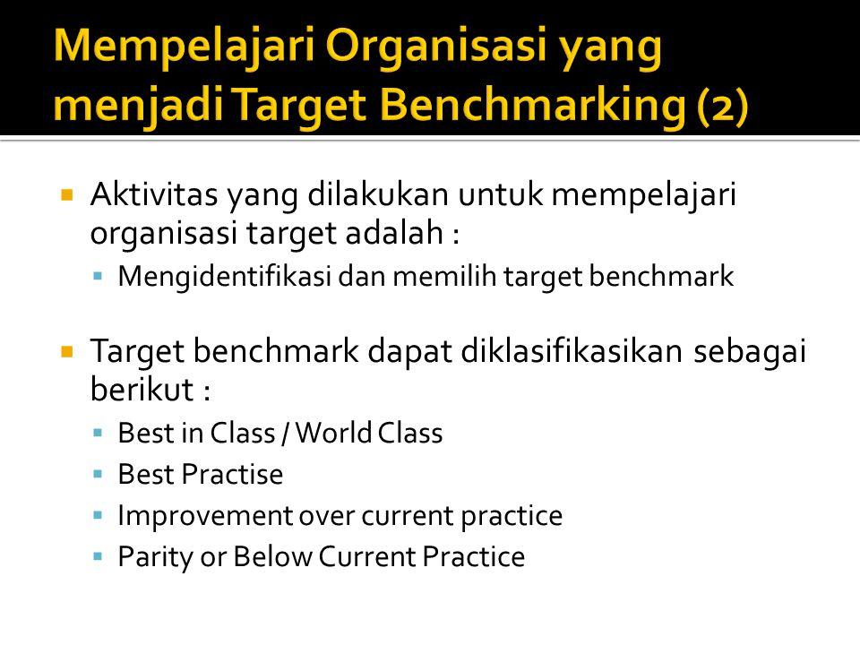  Aktivitas yang dilakukan untuk mempelajari organisasi target adalah :  Mengidentifikasi dan memilih target benchmark  Target benchmark dapat dikla