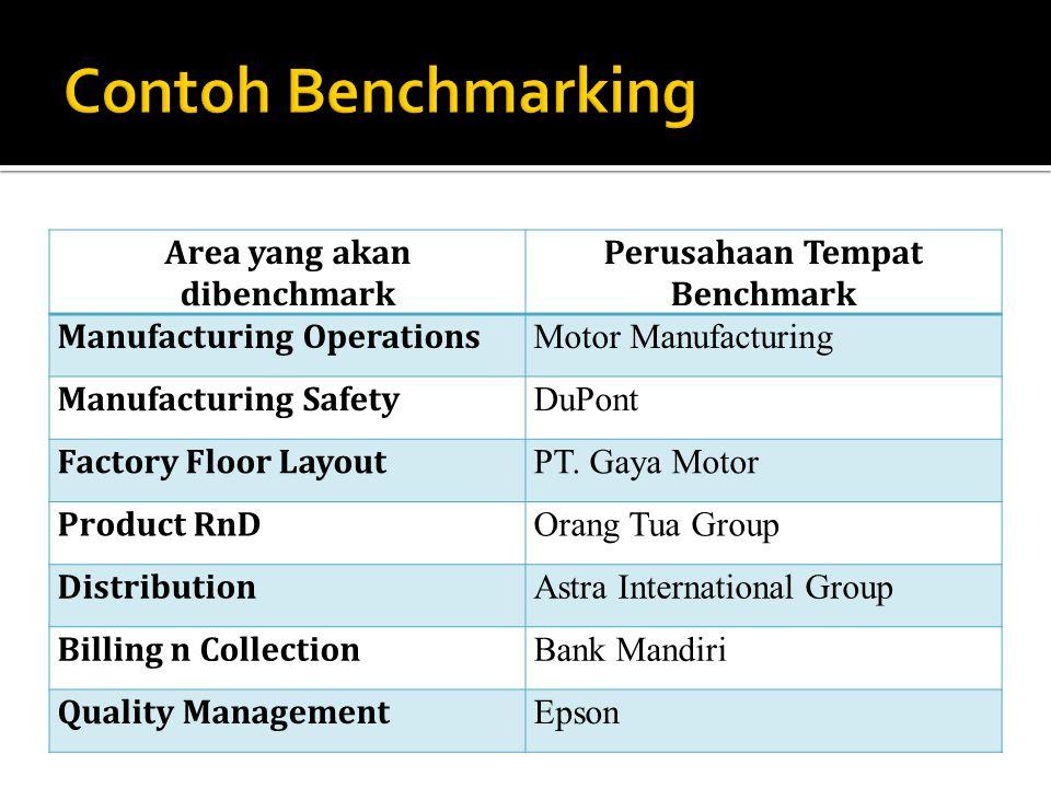 Area yang akan dibenchmark Perusahaan Tempat Benchmark Manufacturing Operations Motor Manufacturing Manufacturing Safety DuPont Factory Floor Layout P