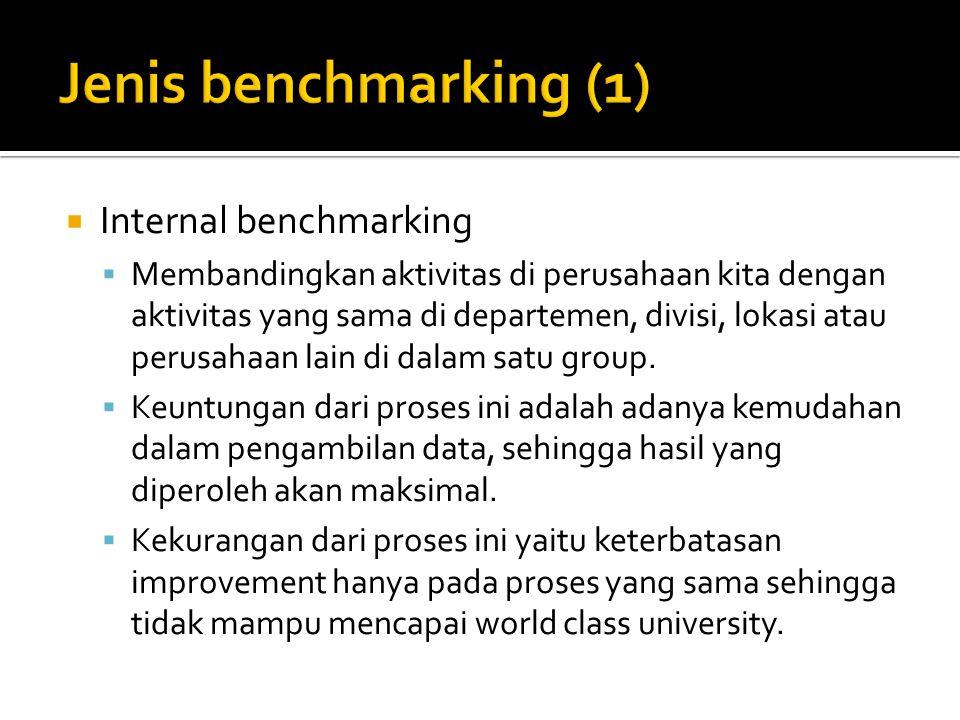  Internal benchmarking  Membandingkan aktivitas di perusahaan kita dengan aktivitas yang sama di departemen, divisi, lokasi atau perusahaan lain di