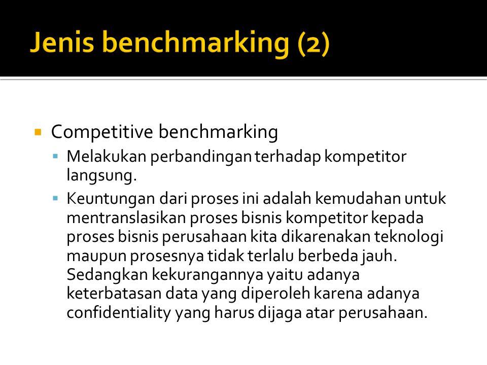  Competitive benchmarking  Melakukan perbandingan terhadap kompetitor langsung.  Keuntungan dari proses ini adalah kemudahan untuk mentranslasikan