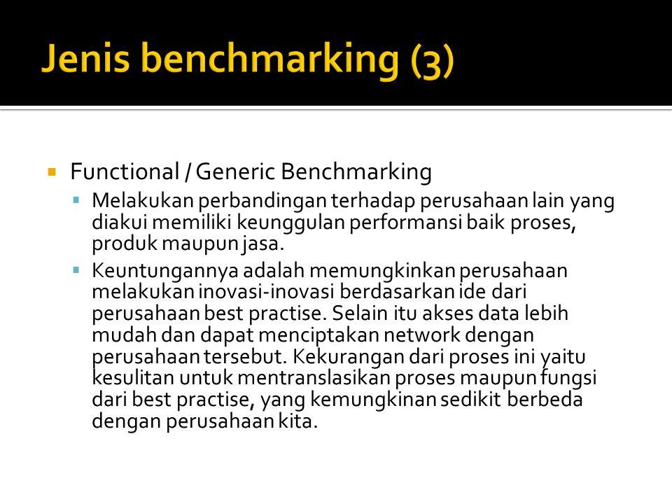  Functional / Generic Benchmarking  Melakukan perbandingan terhadap perusahaan lain yang diakui memiliki keunggulan performansi baik proses, produk