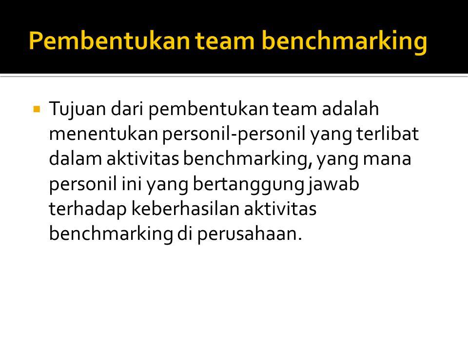  Tujuan dari pembentukan team adalah menentukan personil-personil yang terlibat dalam aktivitas benchmarking, yang mana personil ini yang bertanggung