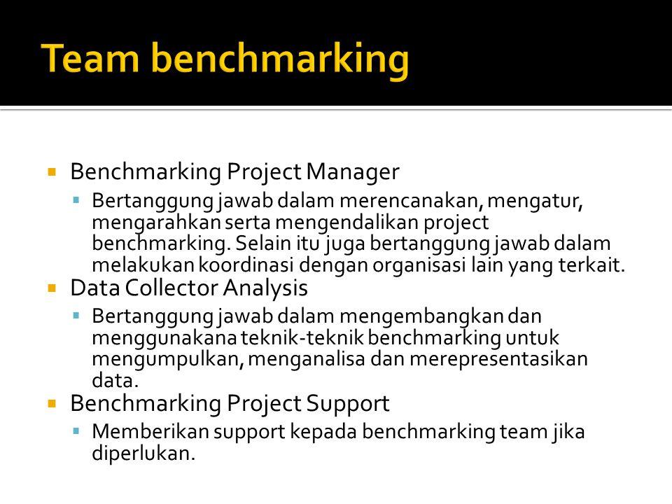  Benchmarking Project Manager  Bertanggung jawab dalam merencanakan, mengatur, mengarahkan serta mengendalikan project benchmarking. Selain itu juga
