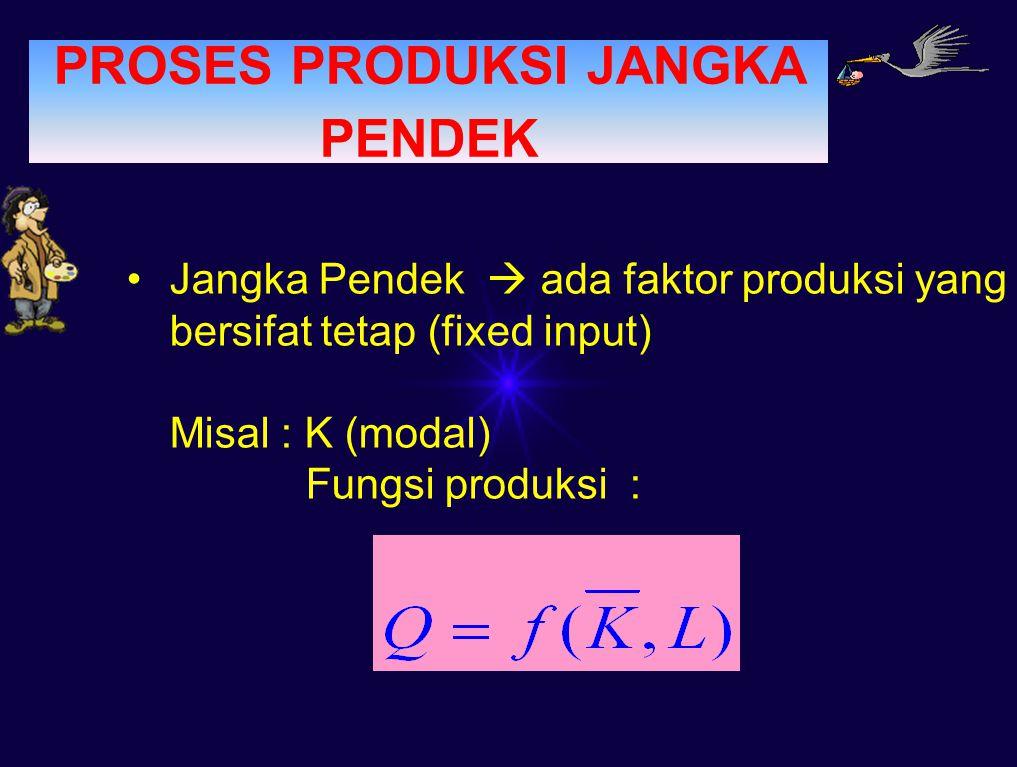 PERMINTAAN PROSES PRODUKSI JANGKA PENDEK Jangka Pendek  ada faktor produksi yang bersifat tetap (fixed input) Misal : K (modal) Fungsi produksi :