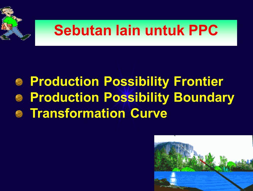 Sebutan lain untuk PPC Production Possibility Frontier Production Possibility Boundary Transformation Curve