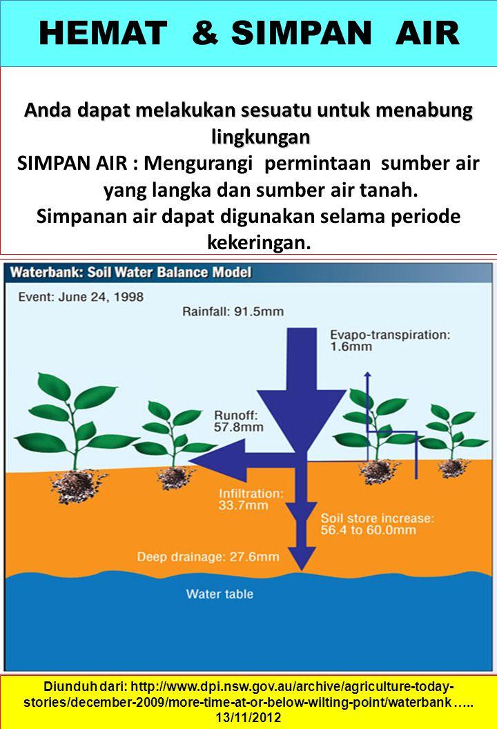 Anda dapat melakukan sesuatu untuk menabung lingkungan SIMPAN AIR : Mengurangi permintaan sumber air yang langka dan sumber air tanah.