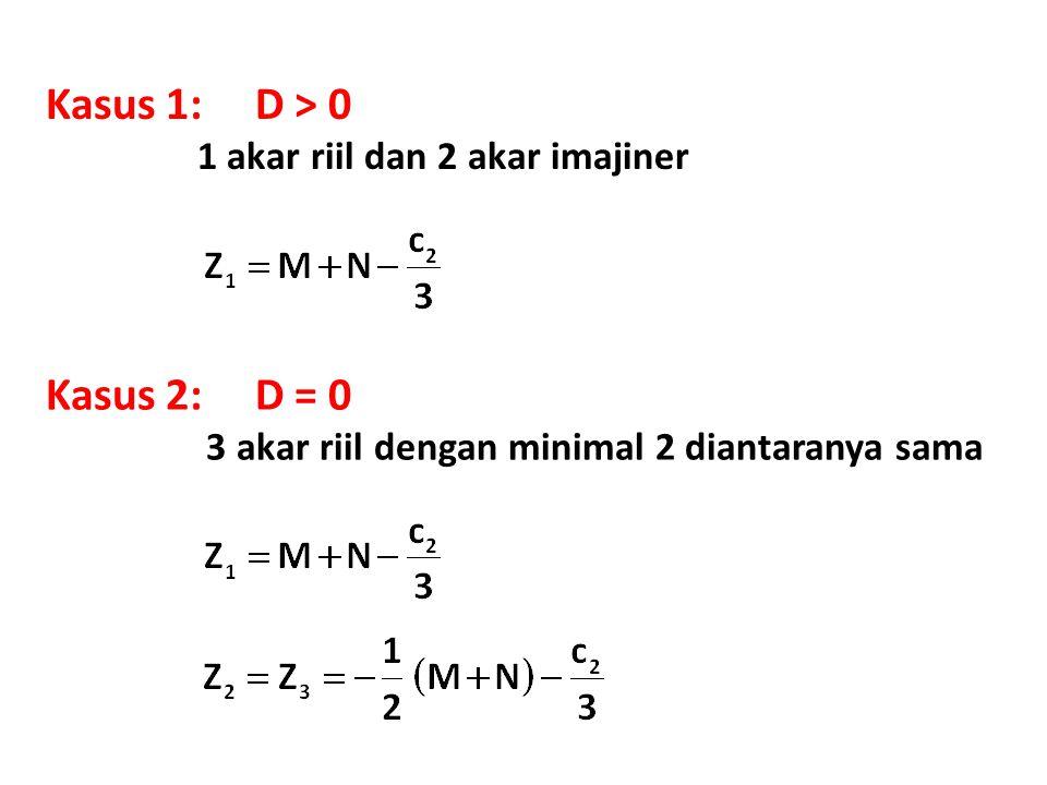 Kasus 1:D > 0 1 akar riil dan 2 akar imajiner Kasus 2:D = 0 3 akar riil dengan minimal 2 diantaranya sama