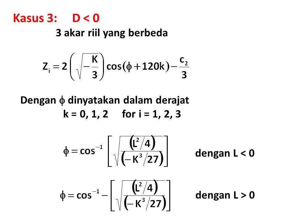 Kasus 3:D < 0 3 akar riil yang berbeda Dengan  dinyatakan dalam derajat k = 0, 1, 2 for i = 1, 2, 3 dengan L < 0 dengan L > 0