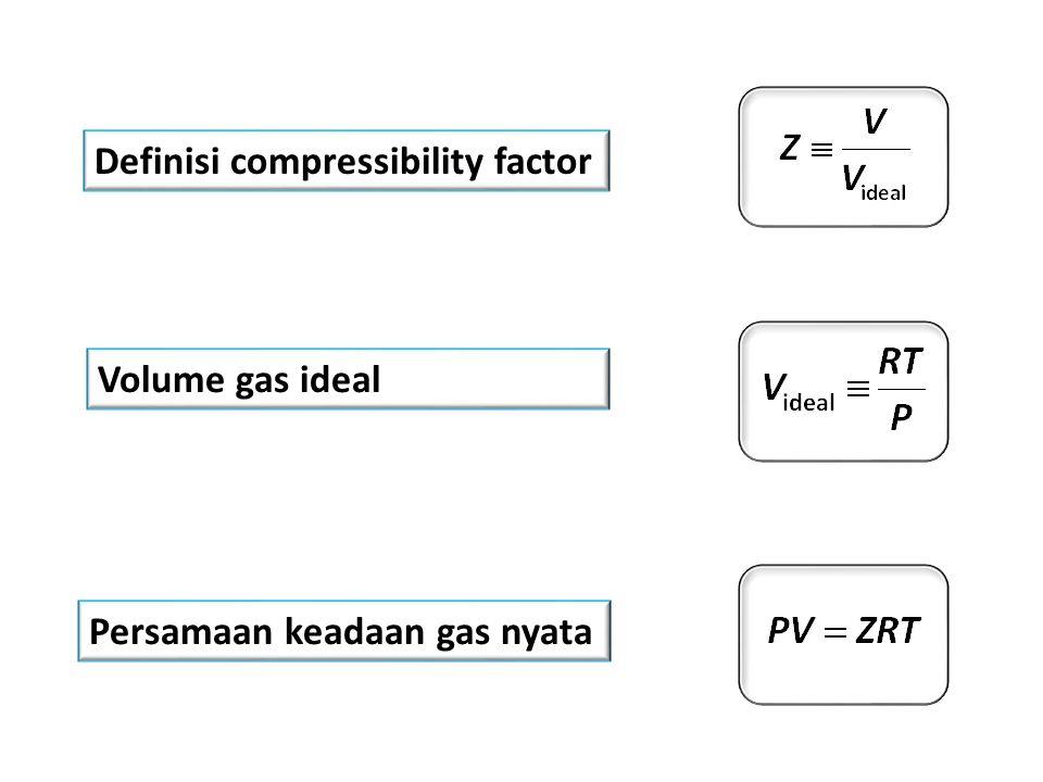 PERSAMAAN VIRIAL P > 1,5 bar Jarak antar atom << Interaksi >> Gas Ideal tidak berlaku