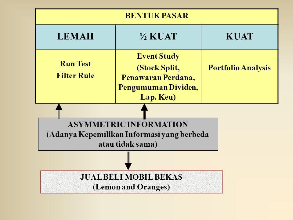 BENTUK PASAR LEMAH½ KUATKUAT Run Test Filter Rule Event Study (Stock Split, Penawaran Perdana, Pengumuman Dividen, Lap.