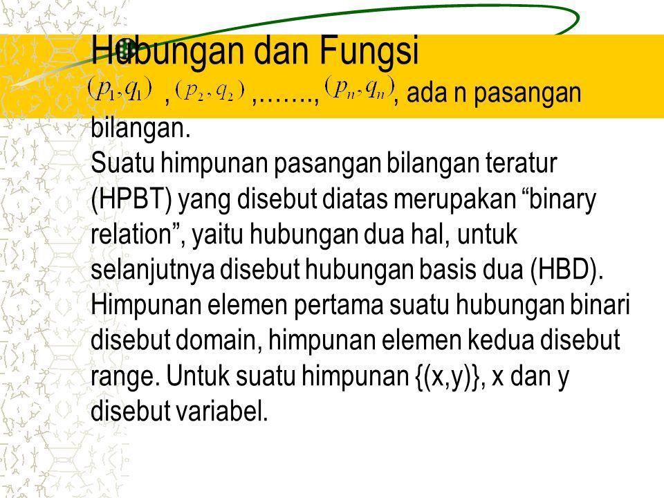Hubungan dan Fungsi,,…….,, ada n pasangan bilangan.