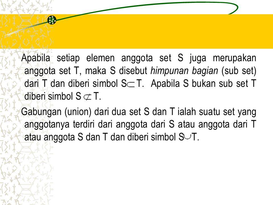 Apabila setiap elemen anggota set S juga merupakan anggota set T, maka S disebut h impunan bagian (sub set) dari T dan diberi simbol S T.