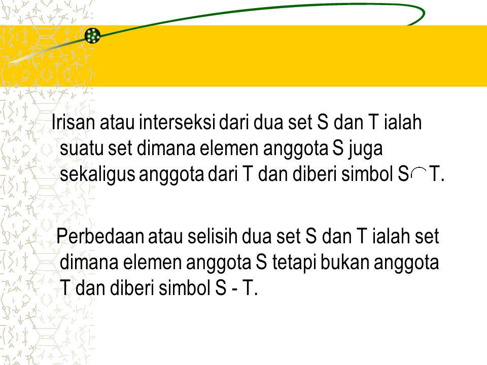 Irisan atau interseksi dari dua set S dan T ialah suatu set dimana elemen anggota S juga sekaligus anggota dari T dan diberi simbol S T.