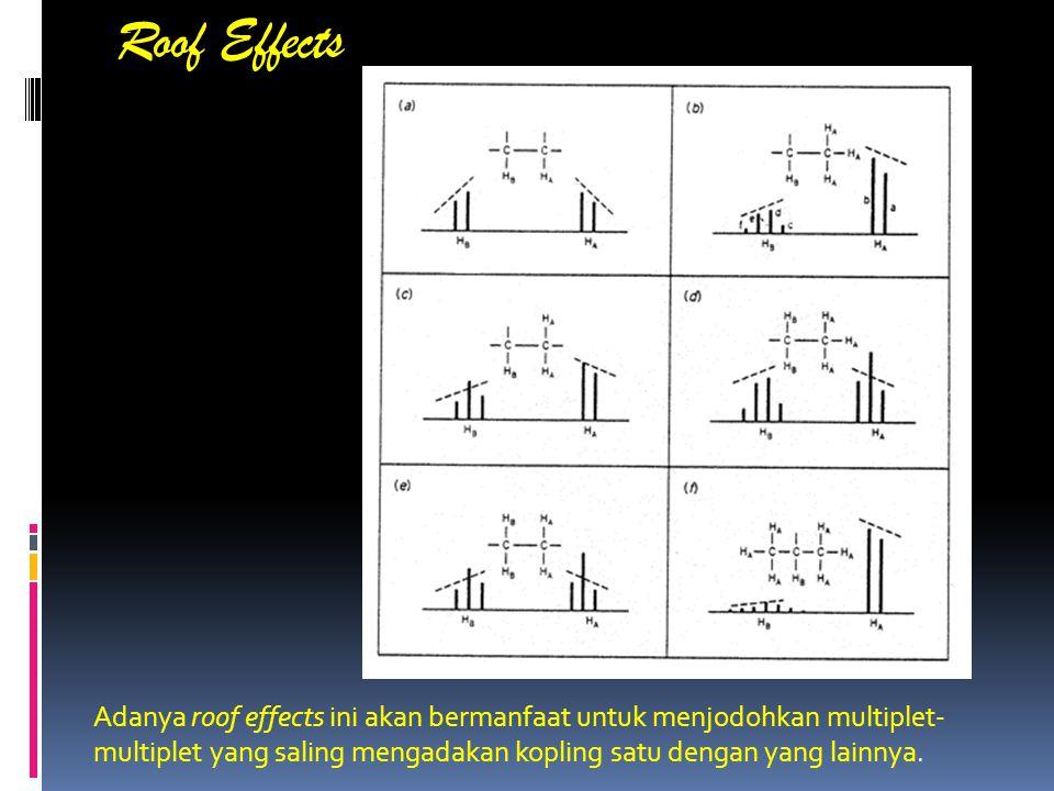 Roof Effects Adanya roof effects ini akan bermanfaat untuk menjodohkan multiplet- multiplet yang saling mengadakan kopling satu dengan yang lainnya.