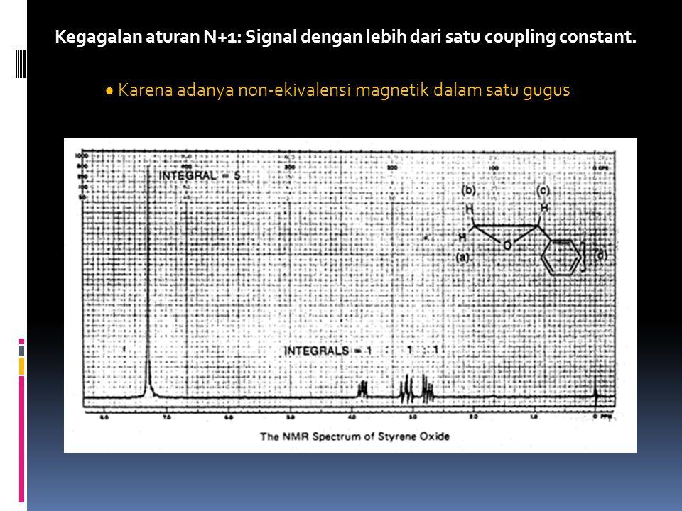 Kegagalan aturan N+1: Signal dengan lebih dari satu coupling constant.  Karena adanya non-ekivalensi magnetik dalam satu gugus