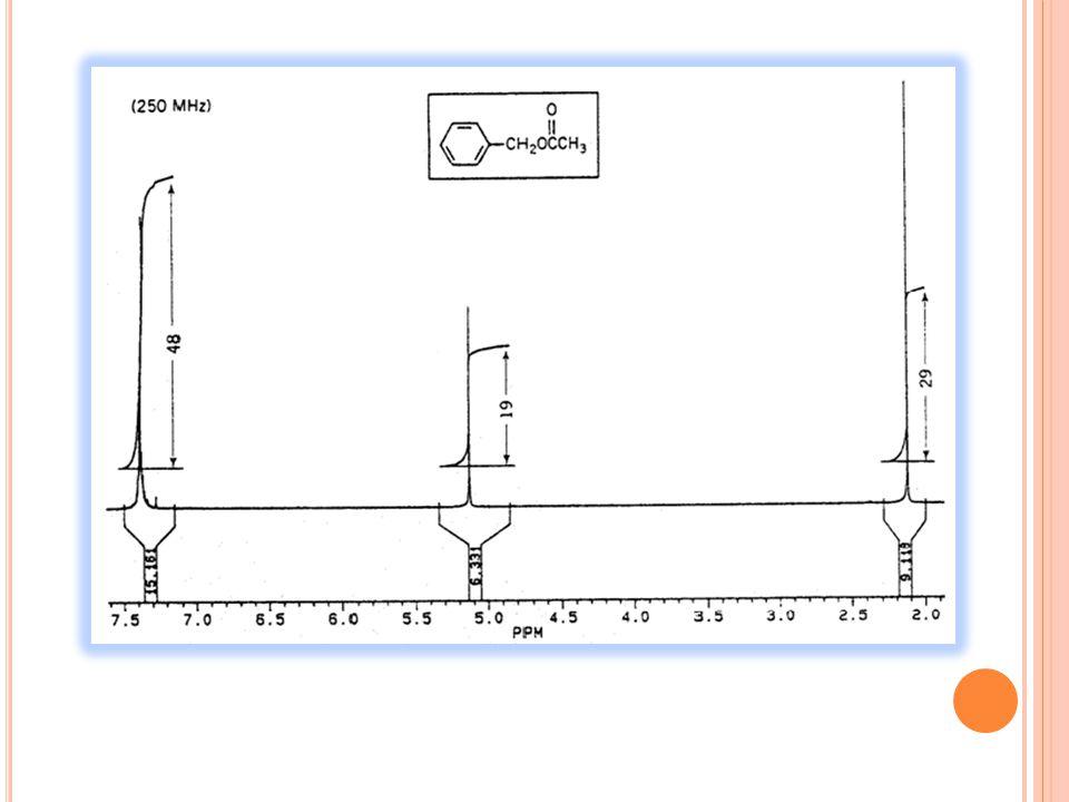 Kegagalan aturan N+1: Signal dengan lebih dari satu coupling constant.