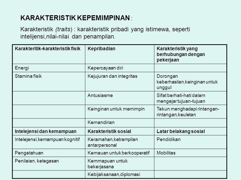 KARAKTERISTIK KEPEMIMPINAN : Karakteristik (traits) : karakteristik pribadi yang istimewa, seperti intelijensi,nilai-nilai dan penampilan. Karakteriti