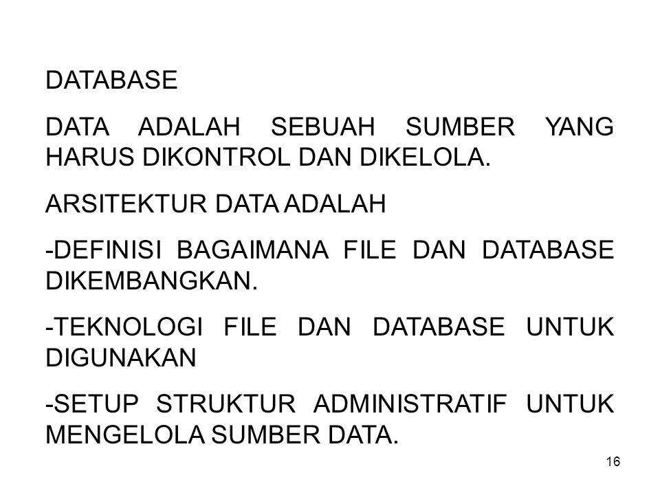 16 DATABASE DATA ADALAH SEBUAH SUMBER YANG HARUS DIKONTROL DAN DIKELOLA. ARSITEKTUR DATA ADALAH -DEFINISI BAGAIMANA FILE DAN DATABASE DIKEMBANGKAN. -T