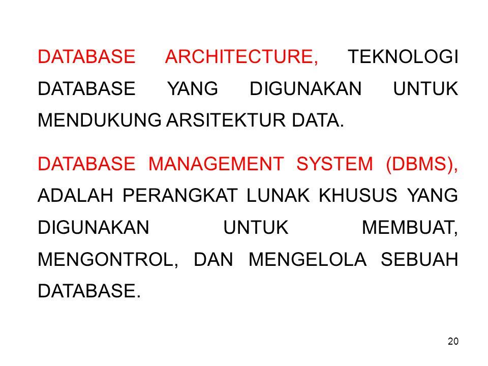 20 DATABASE ARCHITECTURE, TEKNOLOGI DATABASE YANG DIGUNAKAN UNTUK MENDUKUNG ARSITEKTUR DATA. DATABASE MANAGEMENT SYSTEM (DBMS), ADALAH PERANGKAT LUNAK