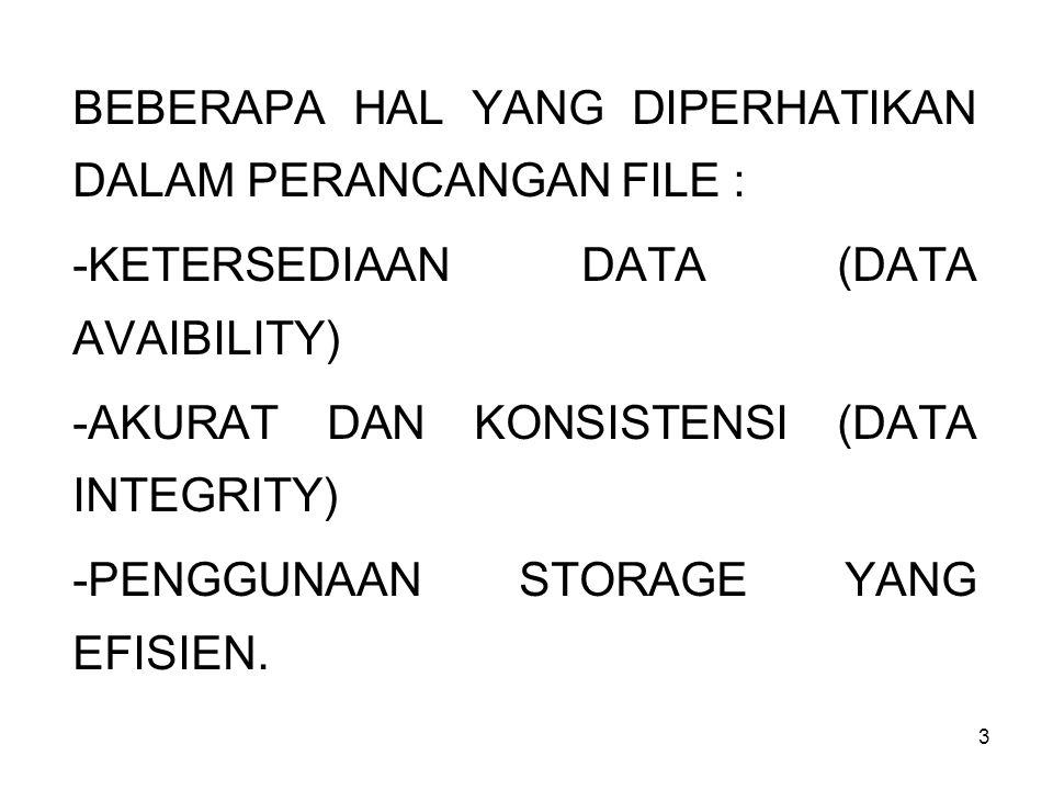 3 BEBERAPA HAL YANG DIPERHATIKAN DALAM PERANCANGAN FILE : -KETERSEDIAAN DATA (DATA AVAIBILITY) -AKURAT DAN KONSISTENSI (DATA INTEGRITY) -PENGGUNAAN ST