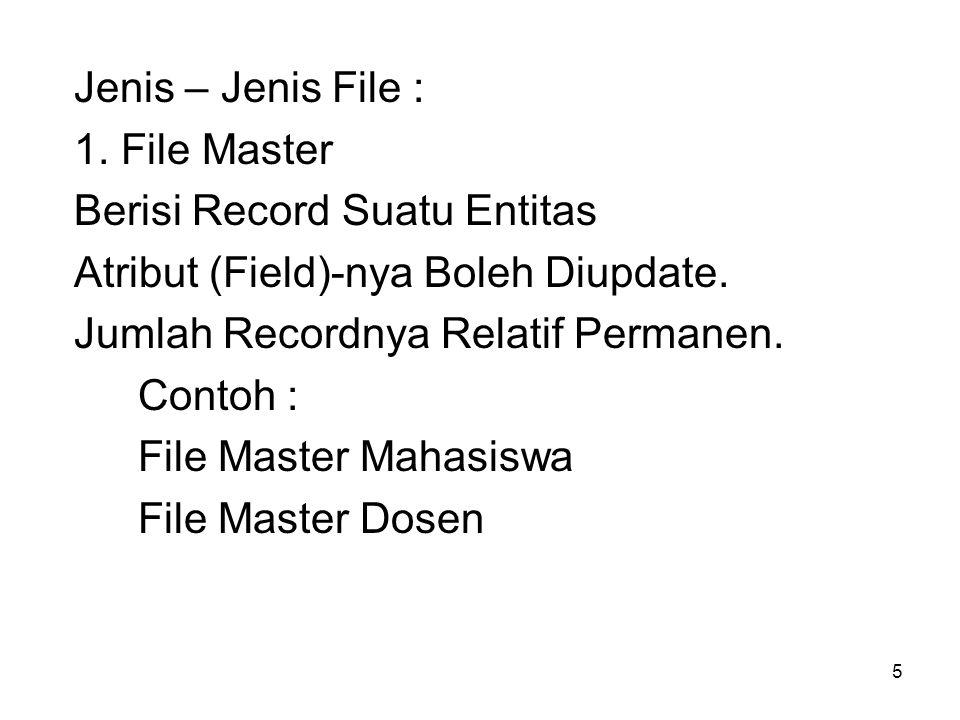 5 Jenis – Jenis File : 1. File Master Berisi Record Suatu Entitas Atribut (Field)-nya Boleh Diupdate. Jumlah Recordnya Relatif Permanen. Contoh : File