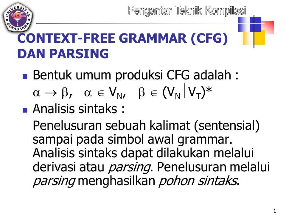 CONTEXT-FREE GRAMMAR (CFG) DAN PARSING Bentuk umum produksi CFG adalah :   ,   V N,   (V N  V T )* Analisis sintaks : Penelusuran sebuah kalimat (sentensial) sampai pada simbol awal grammar.