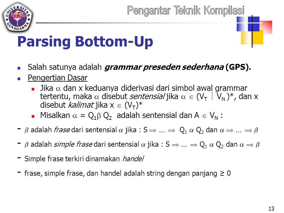Parsing Bottom-Up Salah satunya adalah grammar preseden sederhana (GPS).