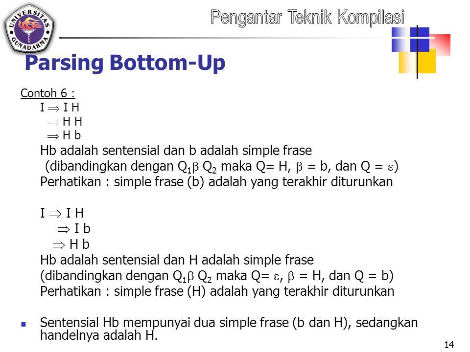 Parsing Bottom-Up Contoh 6 : I  I H  H H  H b Hb adalah sentensial dan b adalah simple frase (dibandingkan dengan Q 1  Q 2 maka Q= H,  = b, dan Q =  ) Perhatikan : simple frase (b) adalah yang terakhir diturunkan I  I H  I b  H b Hb adalah sentensial dan H adalah simple frase (dibandingkan dengan Q 1  Q 2 maka Q= ,  = H, dan Q = b) Perhatikan : simple frase (H) adalah yang terakhir diturunkan Sentensial Hb mempunyai dua simple frase (b dan H), sedangkan handelnya adalah H.