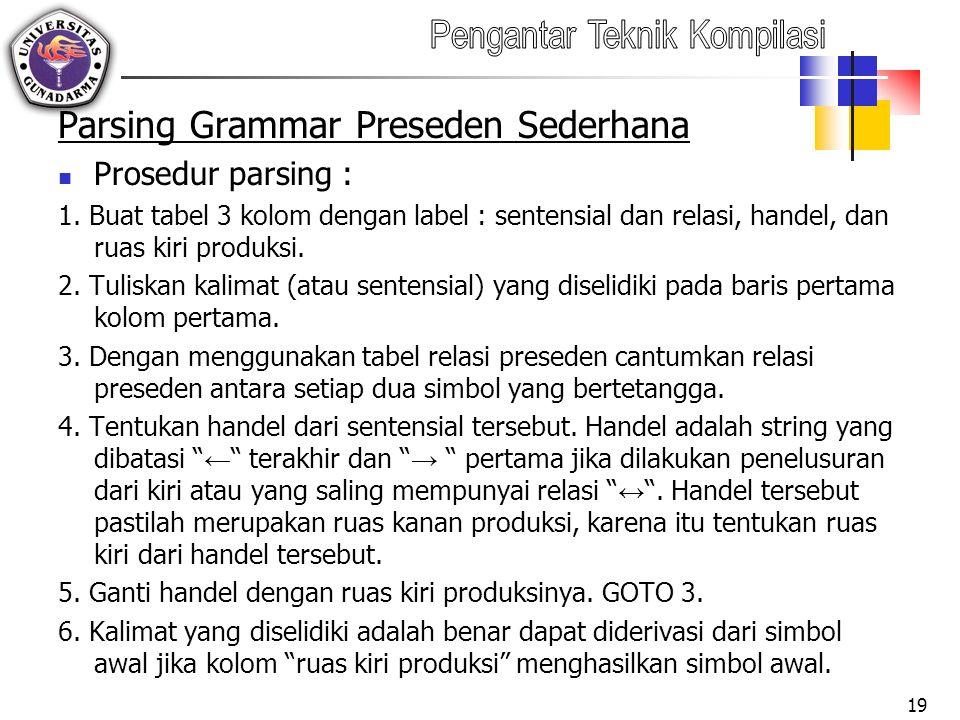 Parsing Grammar Preseden Sederhana Prosedur parsing : 1.