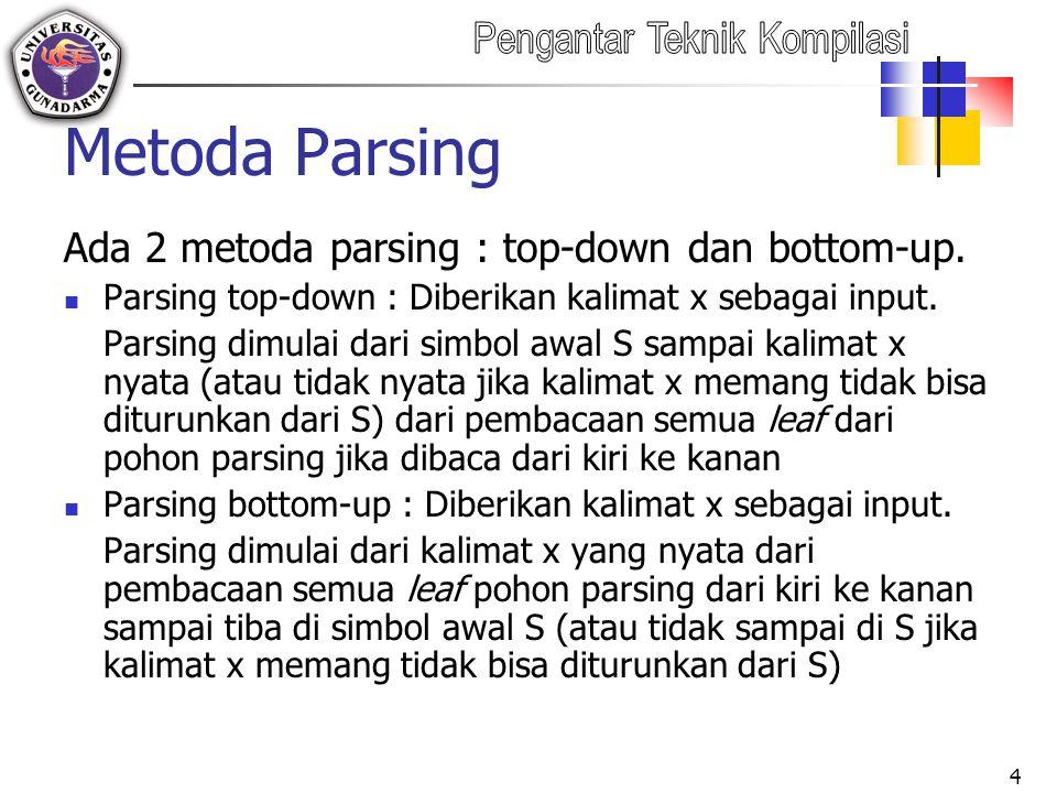 Metoda Parsing Ada 2 metoda parsing : top-down dan bottom-up.