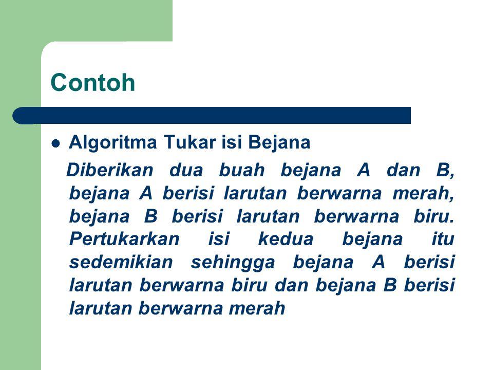 Uraian Deskriptif Contoh : (Menghitung Luas Persegi Panjang) 1.