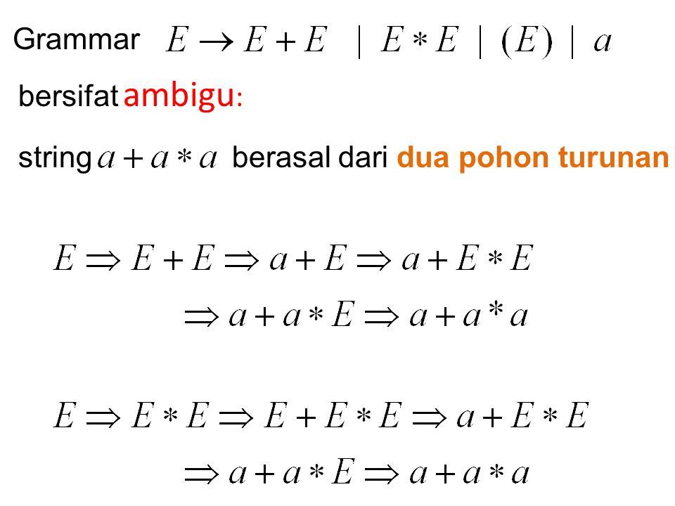 Grammar bersifat ambigu : stringberasal dari dua pohon turunan