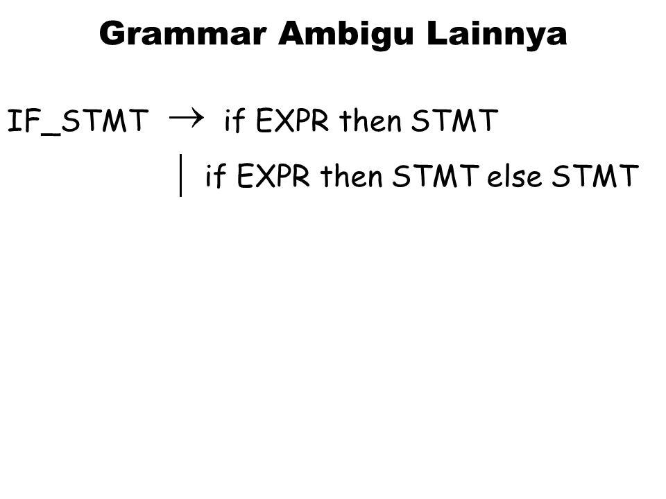 Grammar Ambigu Lainnya IF_STMTif EXPR then STMT if EXPR then STMT else STMT