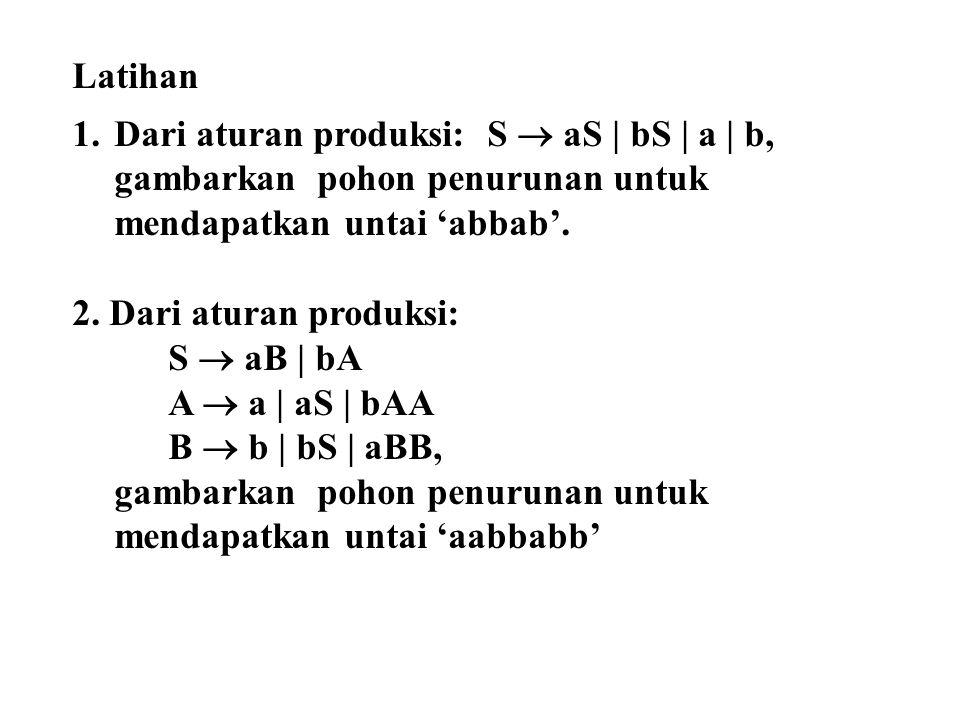 Latihan 1.Dari aturan produksi: S  aS | bS | a | b, gambarkan pohon penurunan untuk mendapatkan untai 'abbab'. 2. Dari aturan produksi: S  aB | bA A