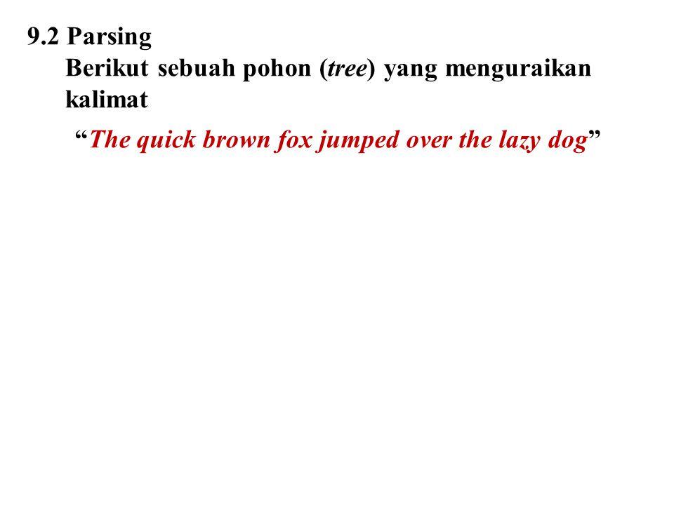 9.2 Parsing Berikut sebuah pohon (tree) yang menguraikan kalimat The quick brown fox jumped over the lazy dog