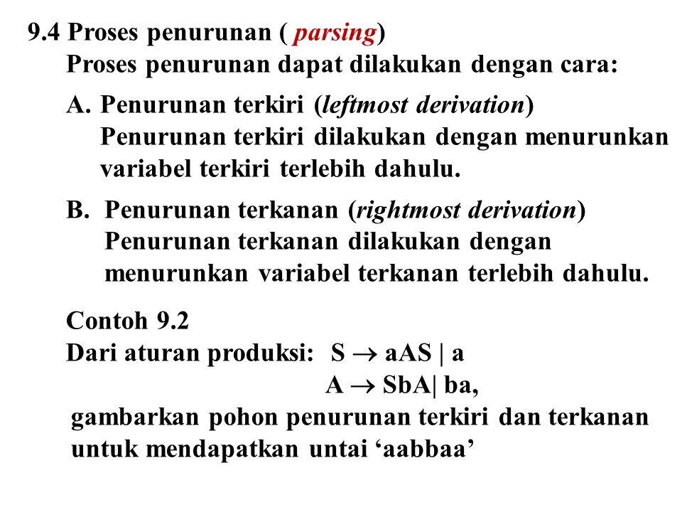 9.4 Proses penurunan ( parsing) Proses penurunan dapat dilakukan dengan cara: A.Penurunan terkiri (leftmost derivation) Penurunan terkiri dilakukan de