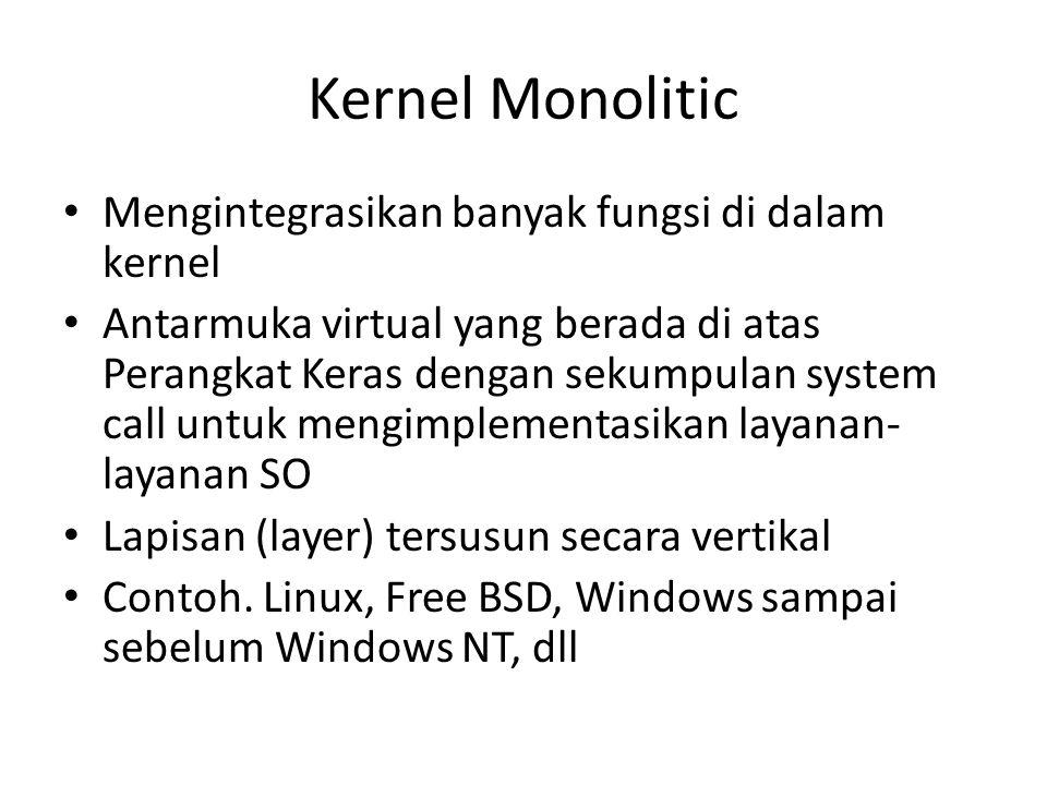 Kernel Monolitic Mengintegrasikan banyak fungsi di dalam kernel Antarmuka virtual yang berada di atas Perangkat Keras dengan sekumpulan system call un
