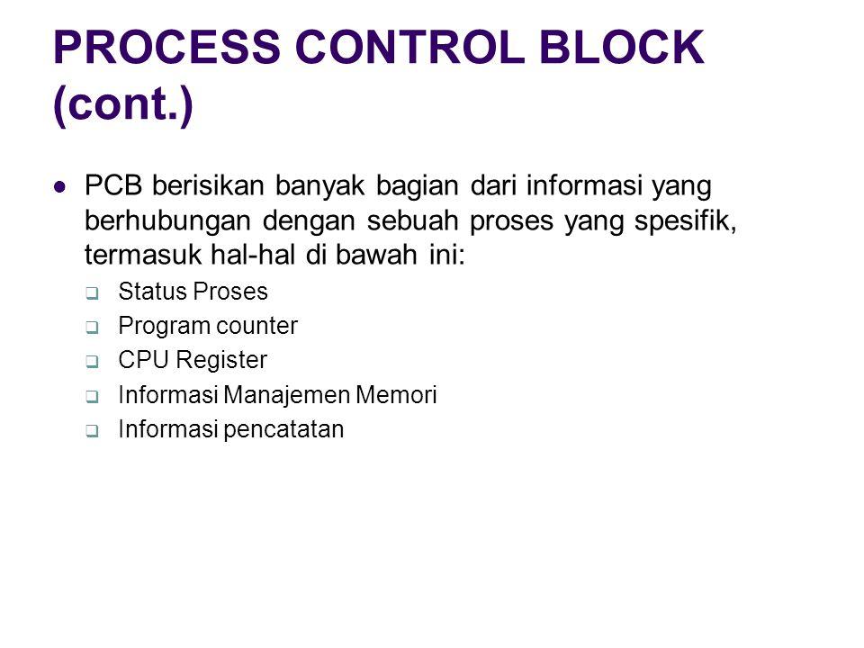 PROCESS CONTROL BLOCK (cont.) PCB berisikan banyak bagian dari informasi yang berhubungan dengan sebuah proses yang spesifik, termasuk hal-hal di bawah ini:  Status Proses  Program counter  CPU Register  Informasi Manajemen Memori  Informasi pencatatan