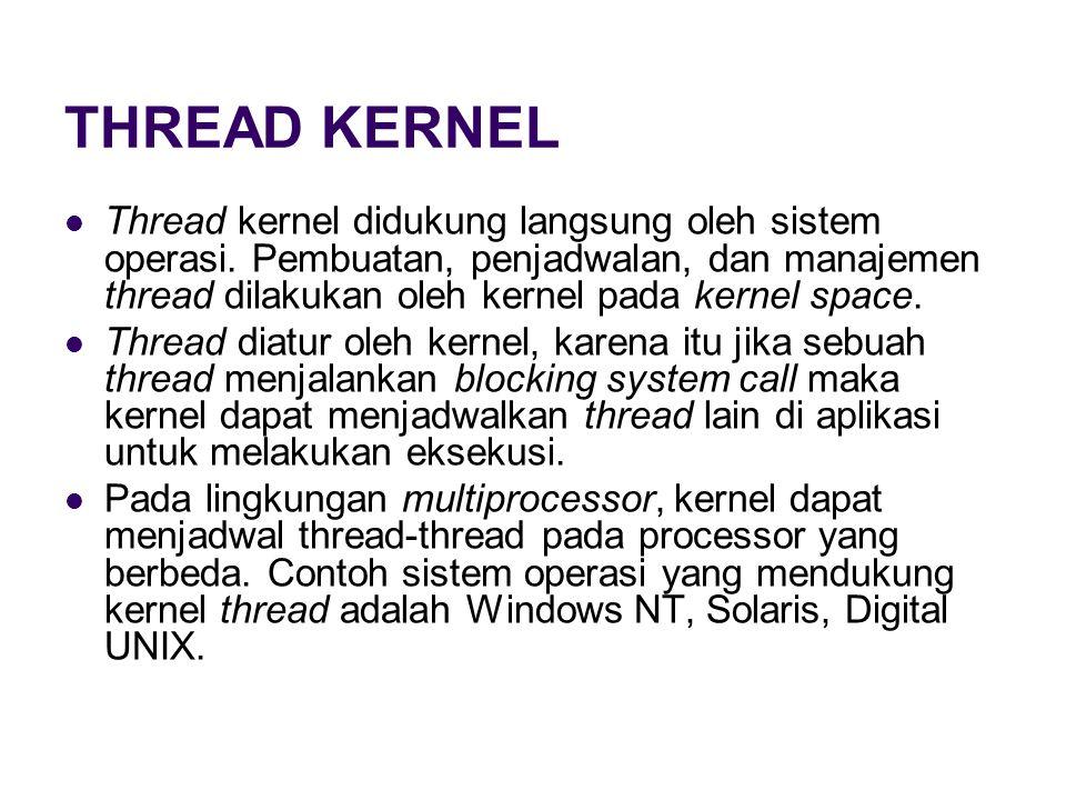 THREAD KERNEL Thread kernel didukung langsung oleh sistem operasi.
