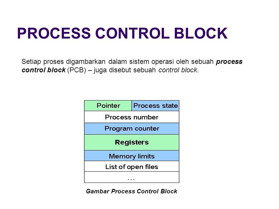 PROCESS CONTROL BLOCK Gambar Process Control Block Setiap proses digambarkan dalam sistem operasi oleh sebuah process control block (PCB) – juga disebut sebuah control block.