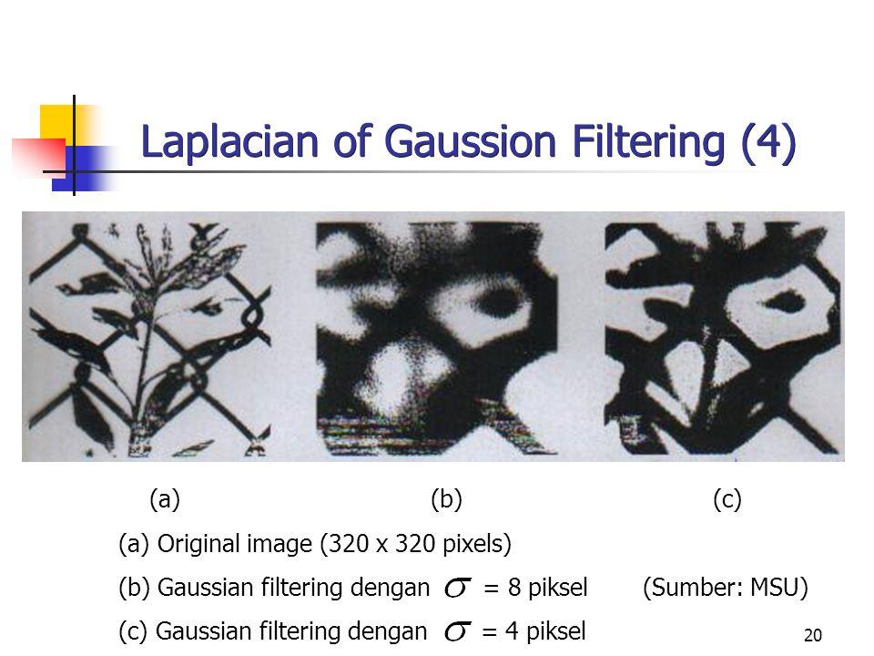 20 Laplacian of Gaussion Filtering (4) (a) (b) (c) (a) Original image (320 x 320 pixels) (b) Gaussian filtering dengan = 8 piksel(Sumber: MSU) (c) Gau