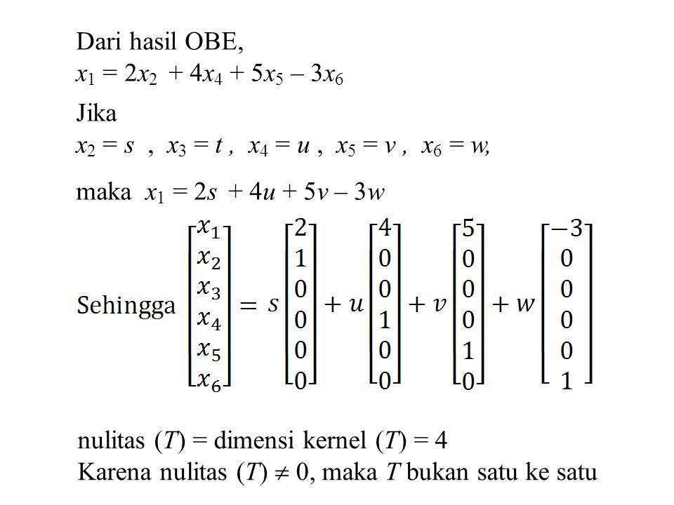 Dari hasil OBE, x 1 = 2x 2 + 4x 4 + 5x 5 – 3x 6 Jika x 2 = s, x 3 = t, x 4 = u, x 5 = v, x 6 = w, maka x 1 = 2s + 4u + 5v – 3w nulitas (T) = dimensi k