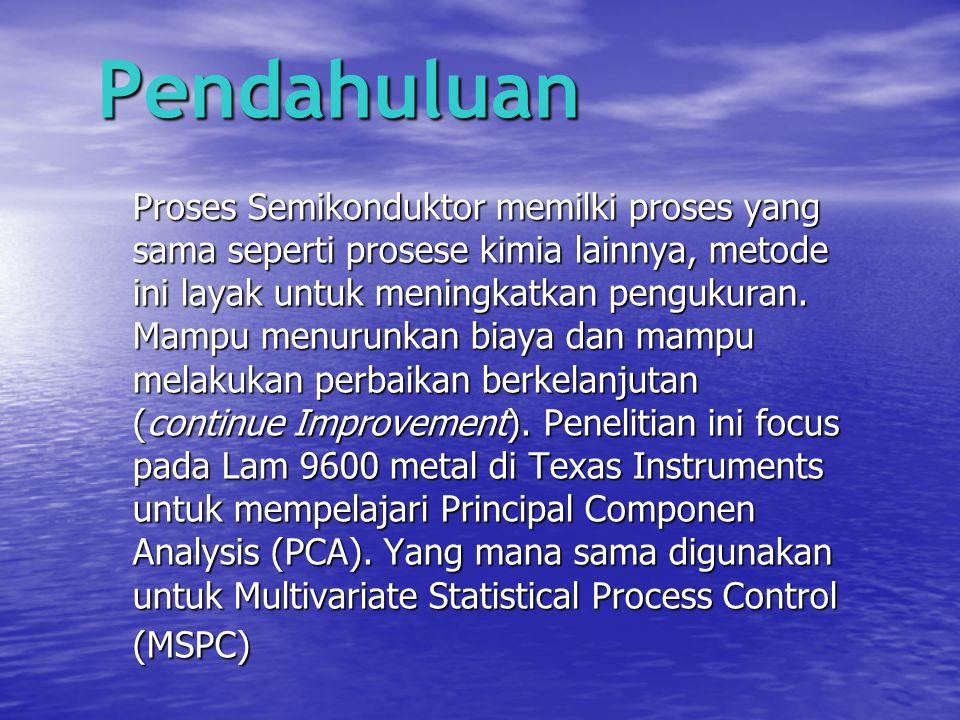Pendahuluan Proses Semikonduktor memilki proses yang sama seperti prosese kimia lainnya, metode ini layak untuk meningkatkan pengukuran. Mampu menurun