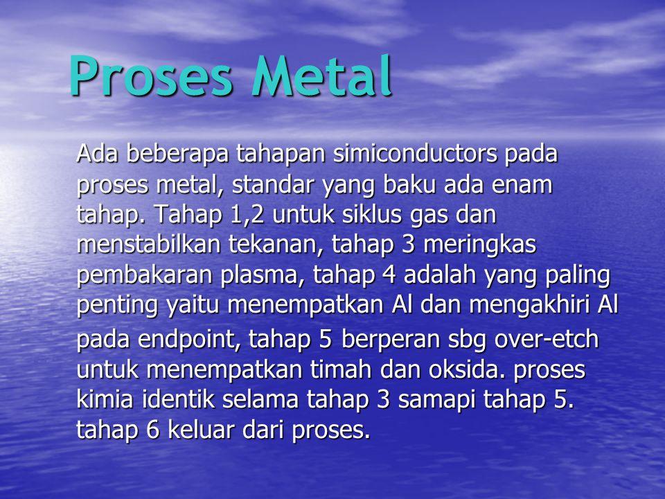 Proses Metal Ada beberapa tahapan simiconductors pada proses metal, standar yang baku ada enam tahap. Tahap 1,2 untuk siklus gas dan menstabilkan teka