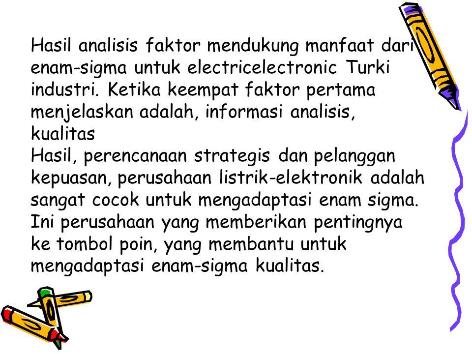 Hasil analisis faktor mendukung manfaat dari enam-sigma untuk electricelectronic Turki industri. Ketika keempat faktor pertama menjelaskan adalah, inf